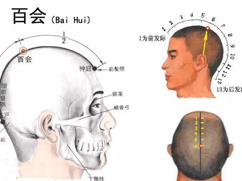 十种常见病艾灸取穴及施灸方法分享