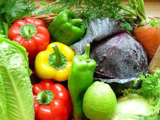 素食主义:这些食物你的购物单上不能少